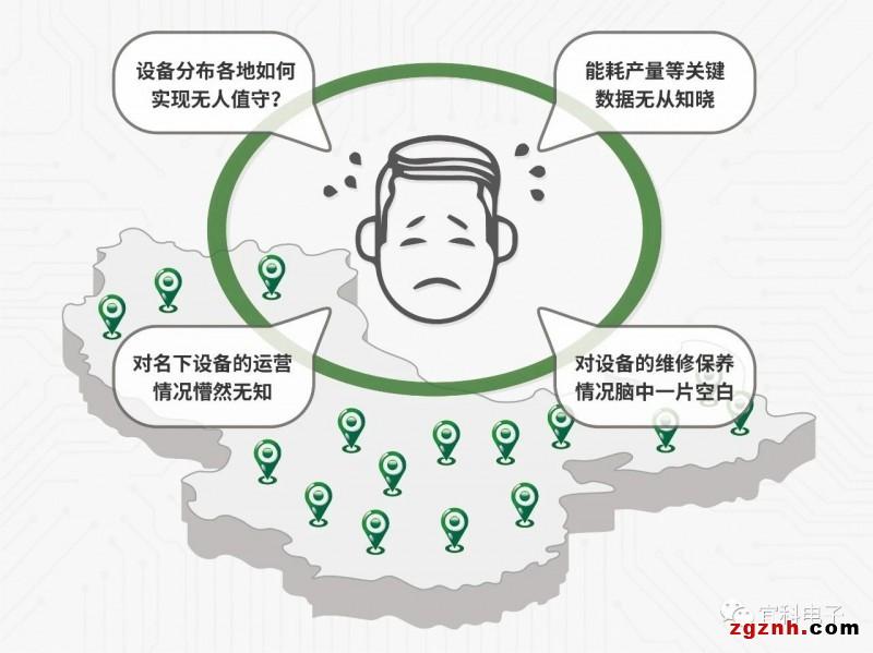 宜科:运筹帷幄,轻松实现远程设备管理与监控