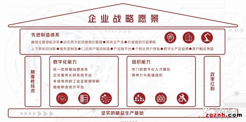 """数字化加码,民族汽车品牌转型""""马力全开"""""""