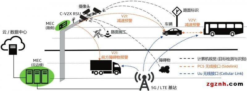万物互联-集和诚AI边缘计算赋能腾讯无人驾驶车