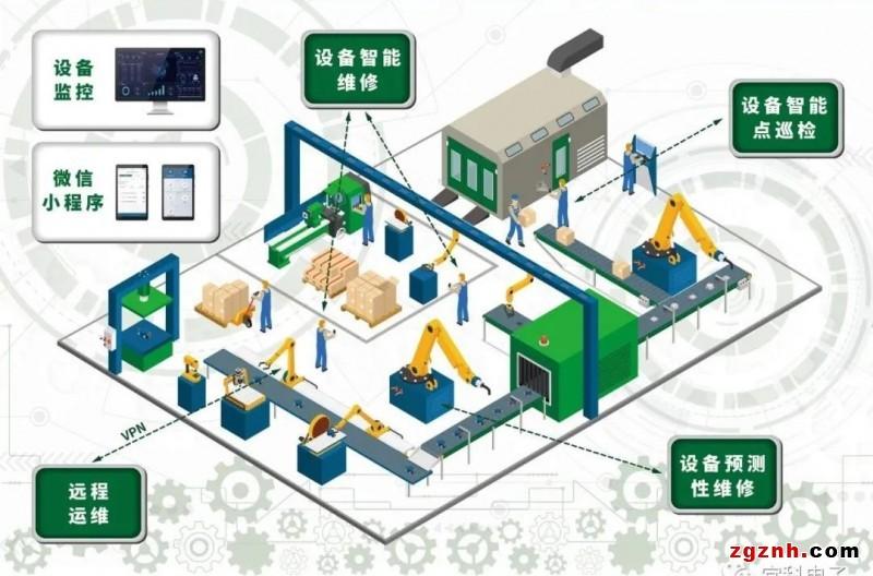 引领自动化前沿技术,赋能数字化转型