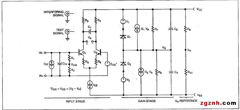 图3 -兼容SPICE的运算放大器宏模型