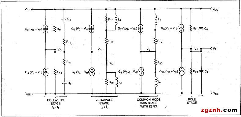 图4 - 兼容SPICE的运算放大器宏模型