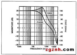 图14 -兼容SPICE的运算放大器宏模型