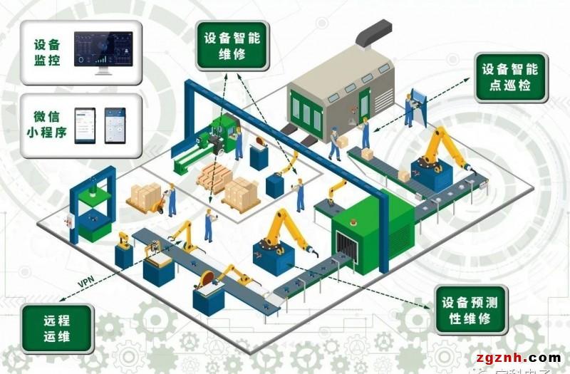 探秘梦工厂展,宜科邀您解锁制造业数字化升级密码