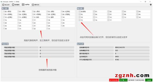 众为兴推出多功能嵌入式视觉点胶控制系统VD8849