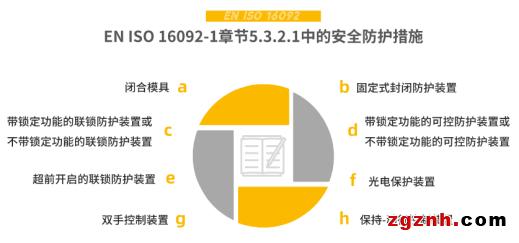 86 AR_2021:皮尔磁:安全标准对压力机应用有哪些要求?355