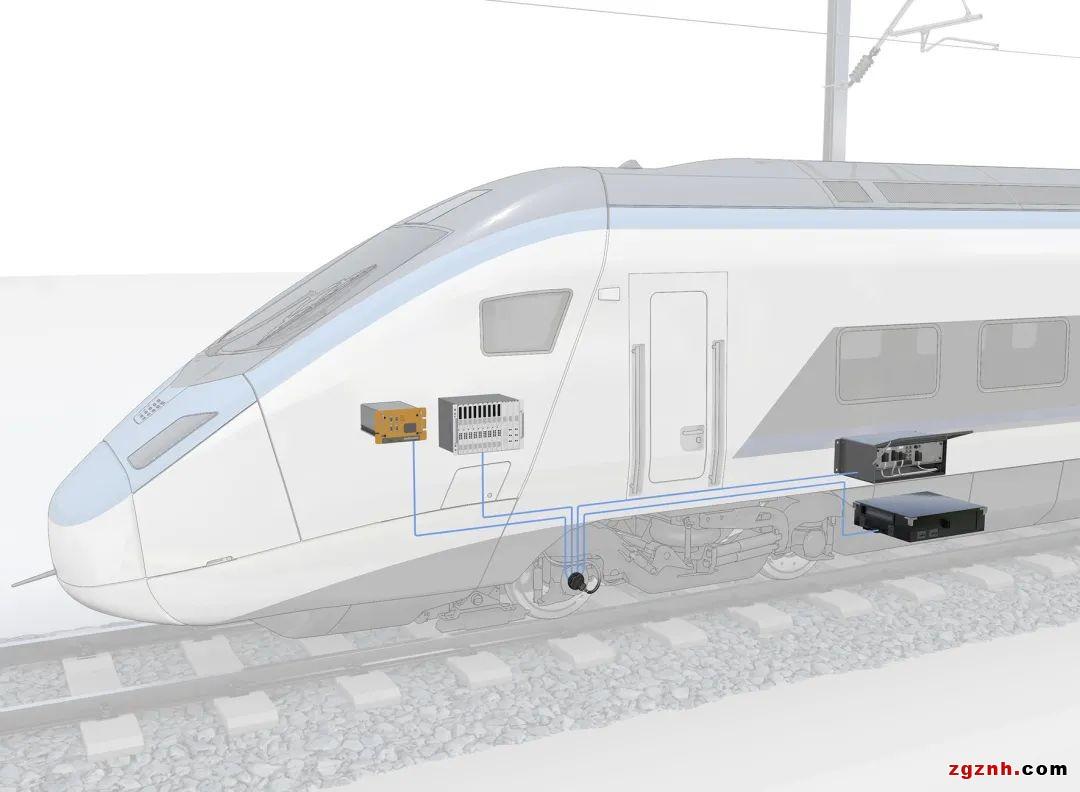 堡盟多通道轮轴编码器在高铁行业中的应用