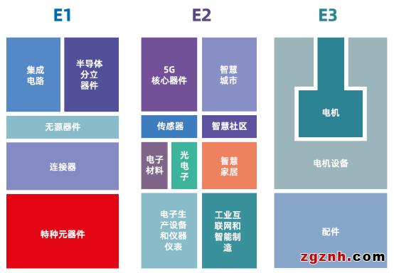 捷配再度携多款产品亮相第98届中国电子展