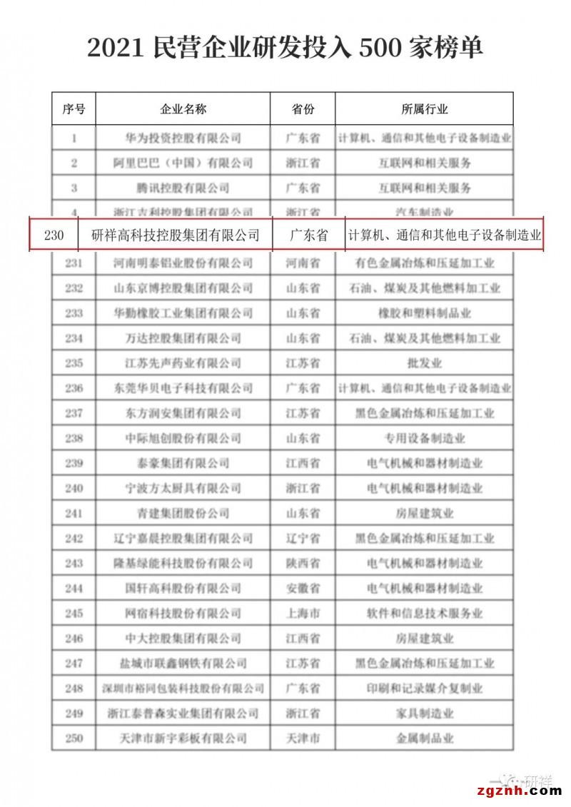 研祥集团荣登2021民营企业发明专利、研发投入500强双榜单!
